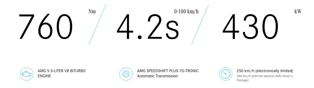 Mercedes-AMG GLE Coupé 63 S 4MATIC