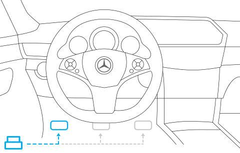 Mercedes me Adapter - Restez connectés avec votre véhicule