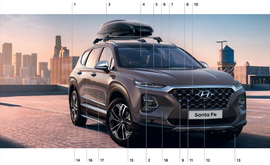 Check-up Hyundai à CHF 69.-